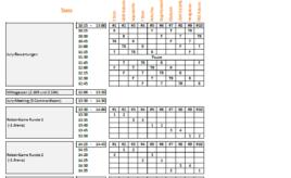 Zeitplan zum Regio 2017