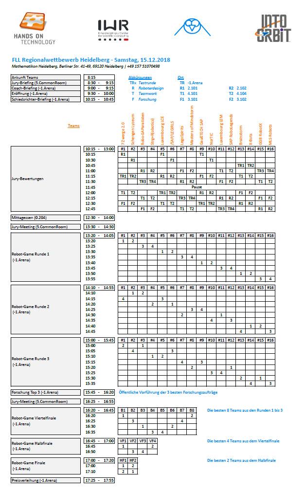 Zeitplan zum Regio 2018
