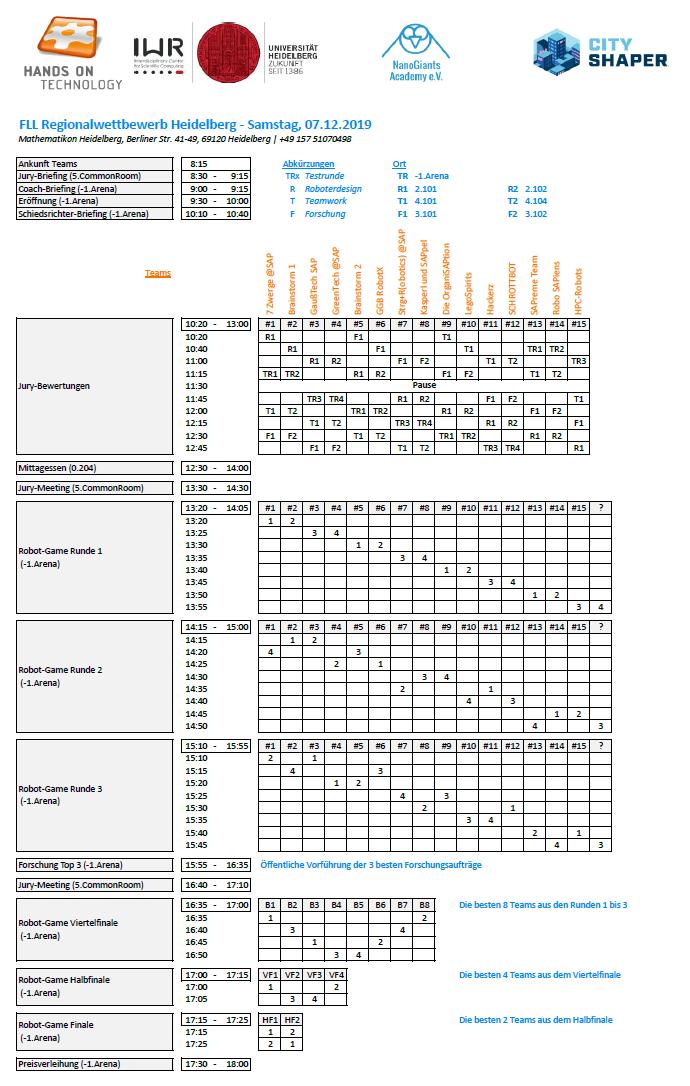 Zeitplan zum Regio 2019